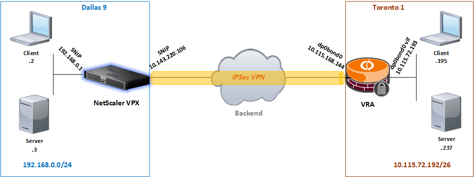 Netscaler Connection Proxy